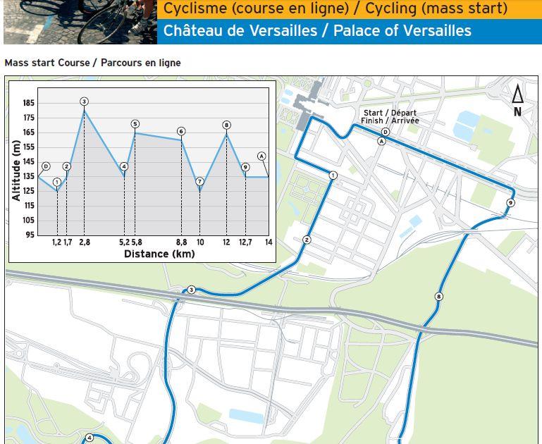 Parcours de la course en ligne - Paris 2012 - 1/2