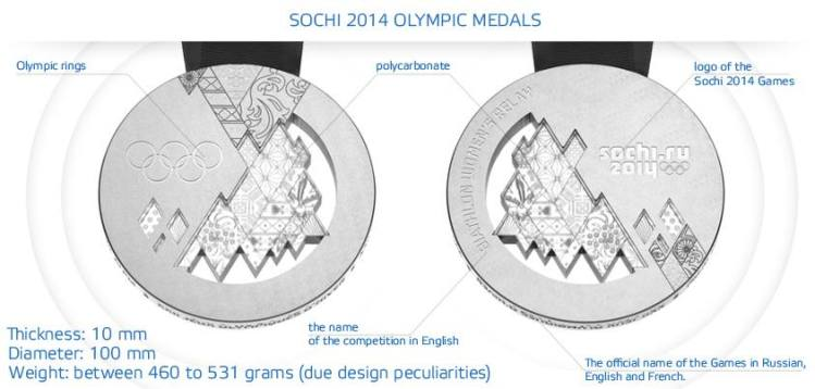 Sochi 2014 Olympic Winter Games Medals - conception