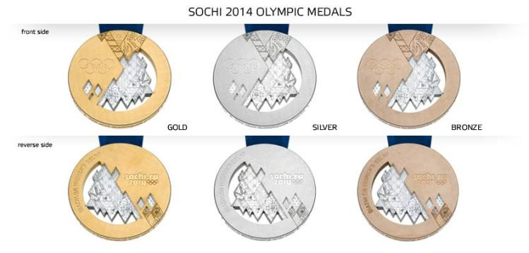 Sochi 2014 Olympic Winter Games Medals