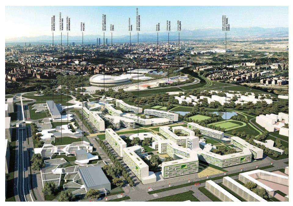 Classement des villes candidates aux jo 2020 sport soci t - Piscine du stade olympique ...
