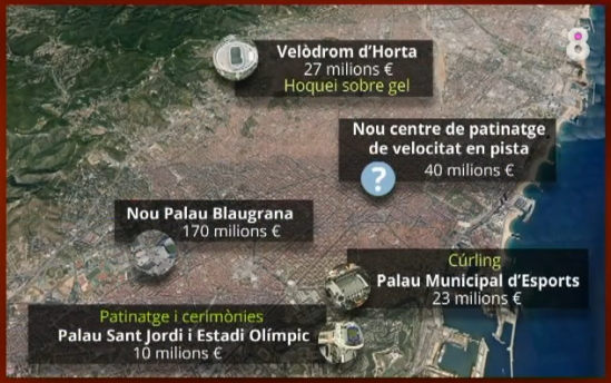 Projet Barcelone 2022