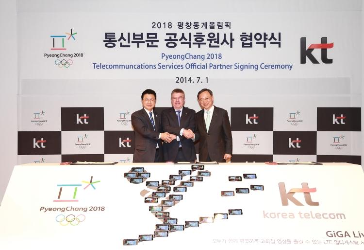 PyeongChang 2018 - KT Corporation