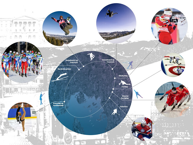 Oslo 2022 - Games in the city