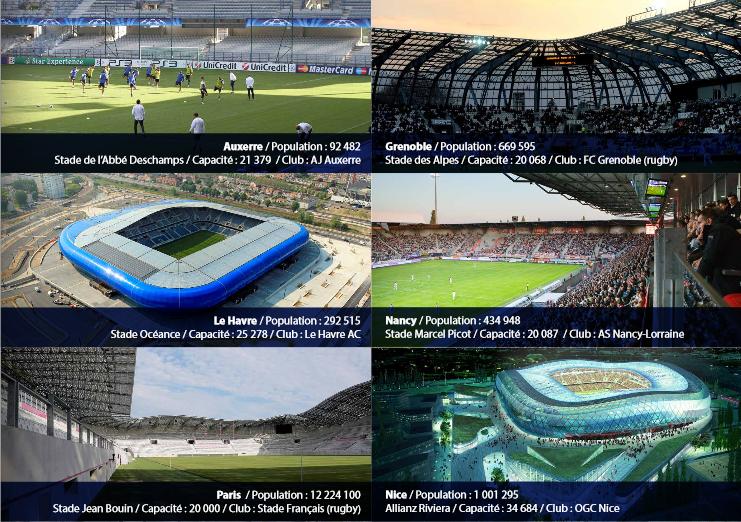 Stades 2019 - 1