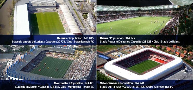 Stades 2019 - 2