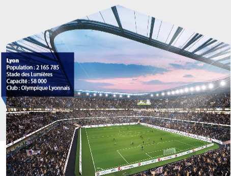 Stades 2019 - 3