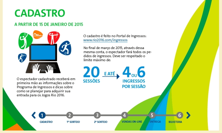 Rio 2016 - Inscriptions billetterie