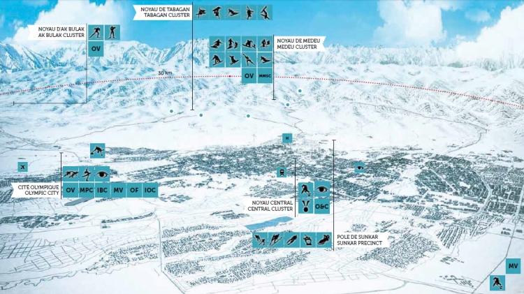 Almaty 2022 - vue projet