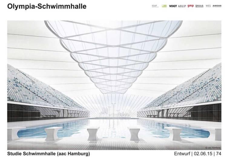 Hambourg 2024 - Centre aquatique