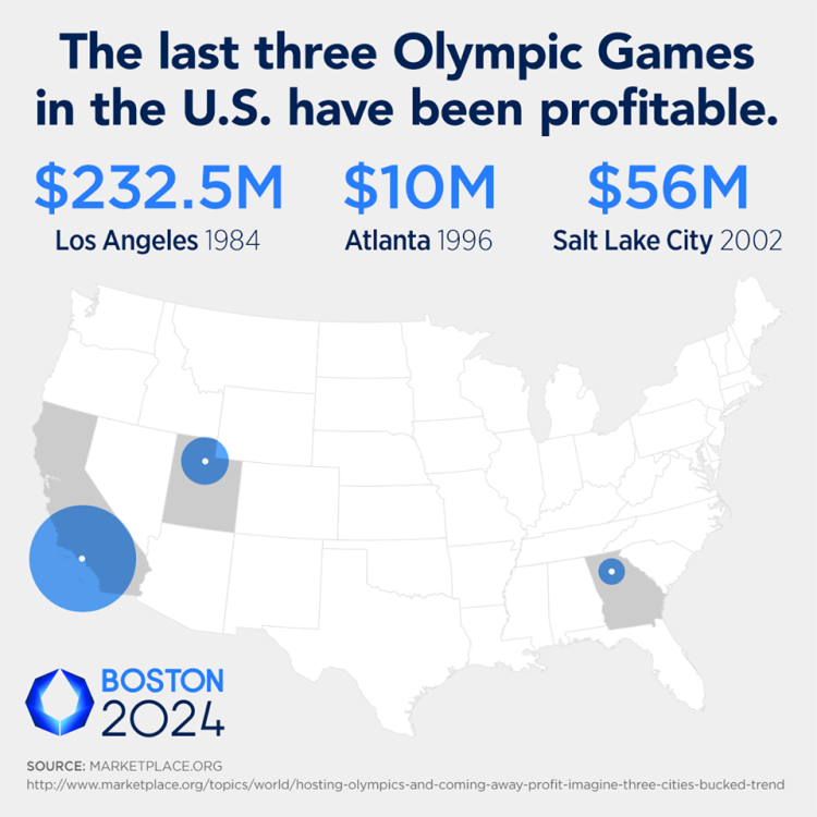 (Crédits - Boston 2024)