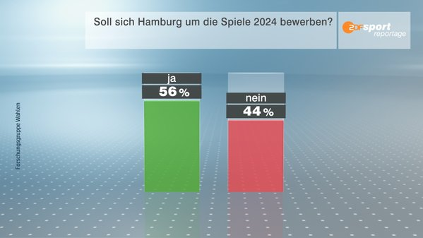 (Crédits - ZDF Sport)