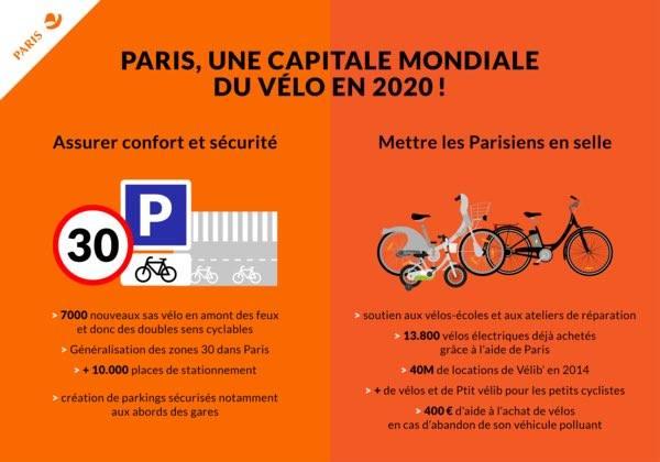 (Crédits - Ville de Paris)
