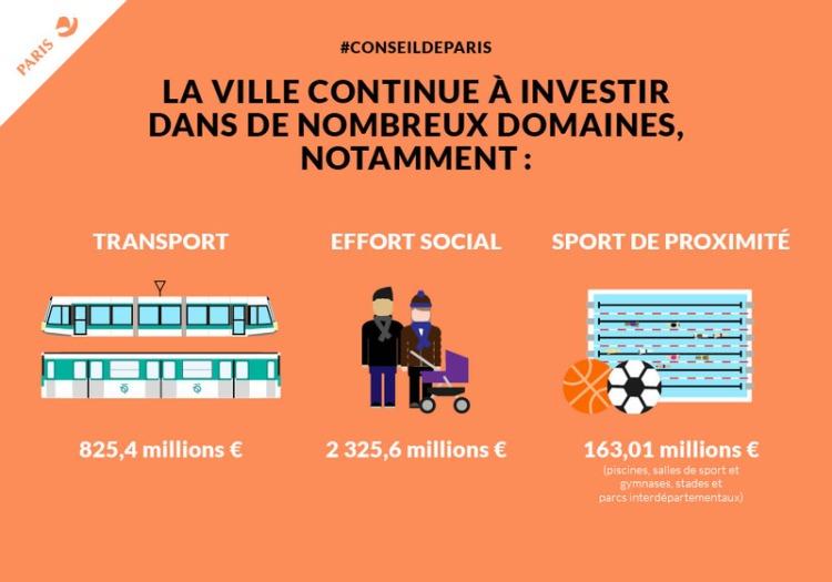 budget-2017-sport-de-proximite